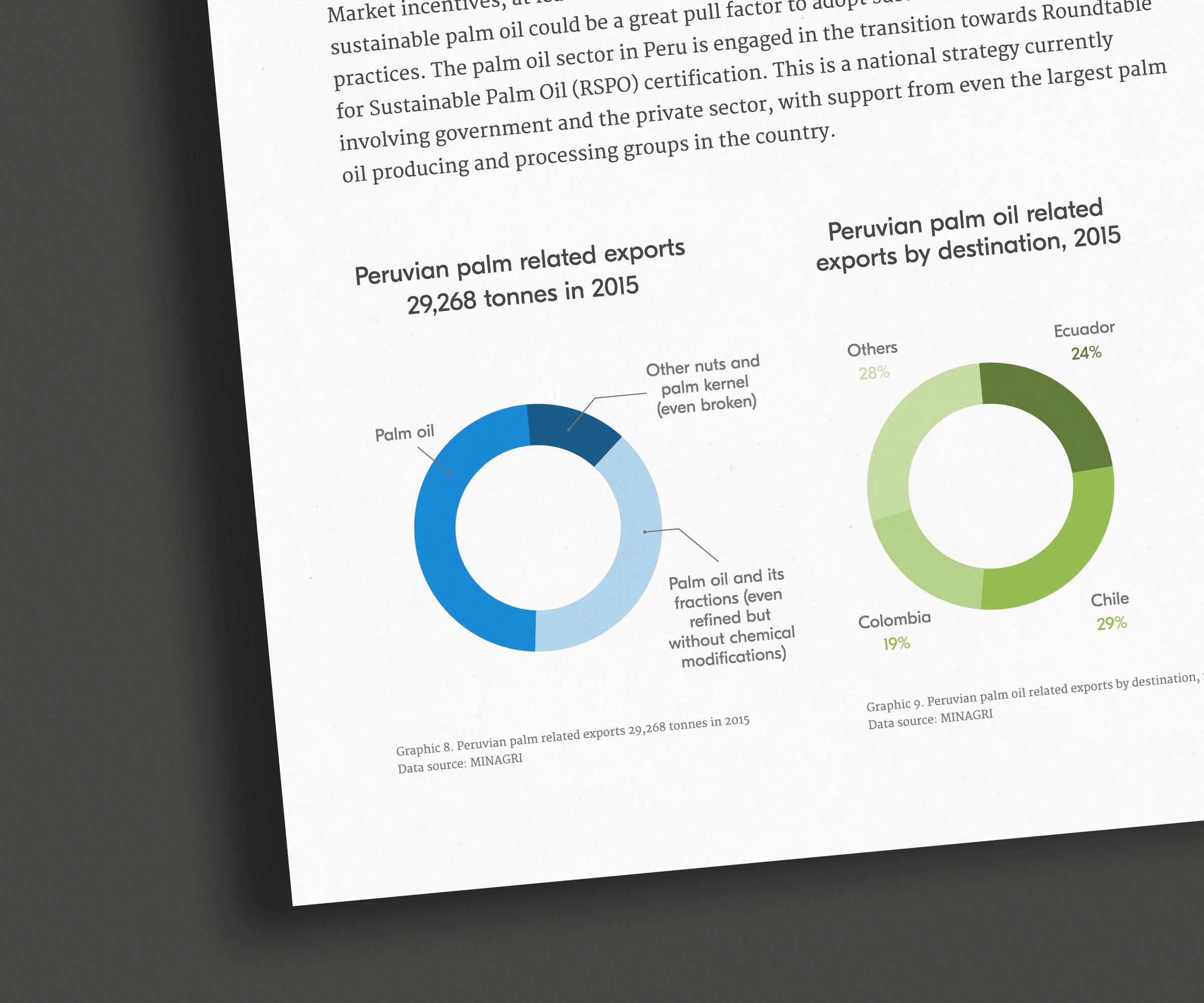 report-design-oxford